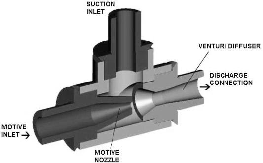 Primetech manufacturers of eductors and ejectors